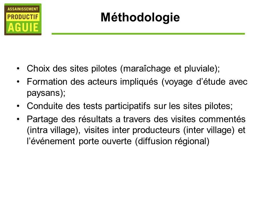 Méthodologie Choix des sites pilotes (maraîchage et pluviale);