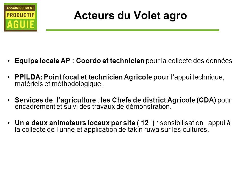 Acteurs du Volet agro Equipe locale AP : Coordo et technicien pour la collecte des données.
