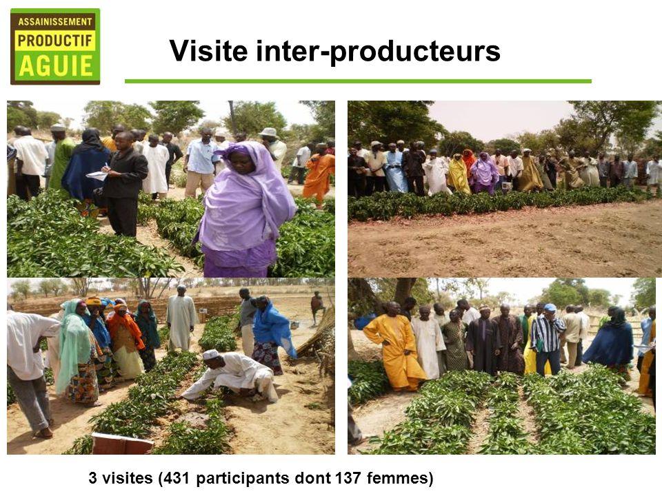 Visite inter-producteurs