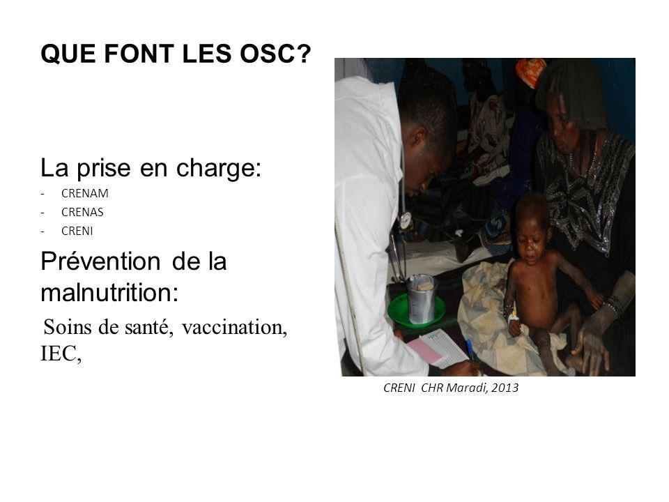 Prévention de la malnutrition: