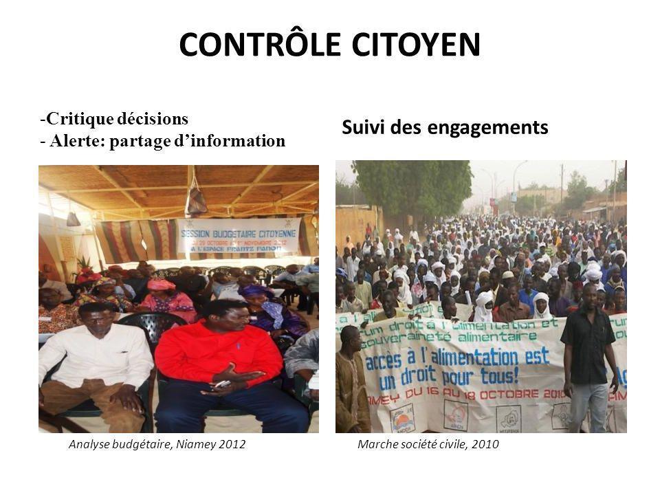 CONTRÔLE CITOYEN Suivi des engagements Critique décisions