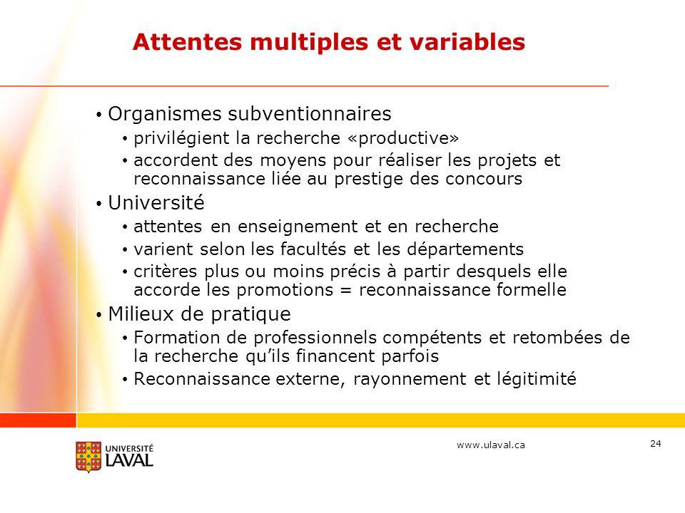 Attentes multiples et variables
