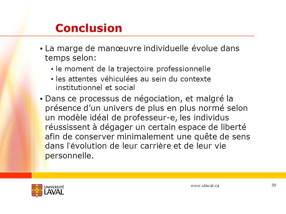 Conclusion La marge de manœuvre individuelle évolue dans temps selon: