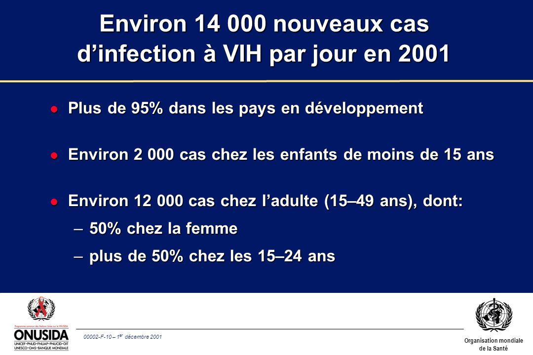 Environ 14 000 nouveaux cas d'infection à VIH par jour en 2001