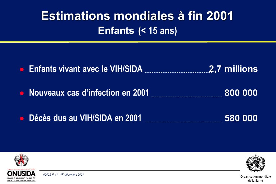 Estimations mondiales à fin 2001 Enfants (< 15 ans)