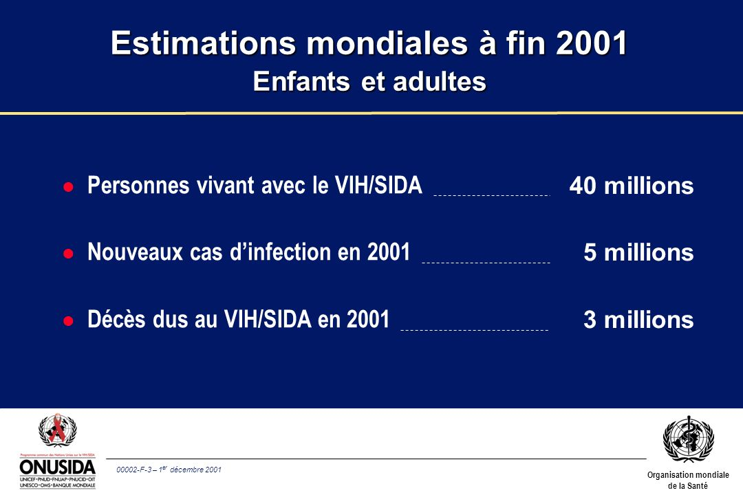 Estimations mondiales à fin 2001 Enfants et adultes