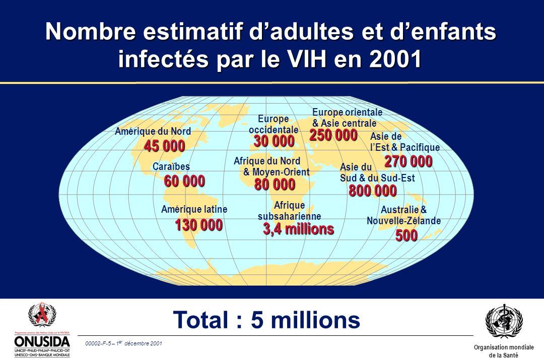 Nombre estimatif d'adultes et d'enfants infectés par le VIH en 2001