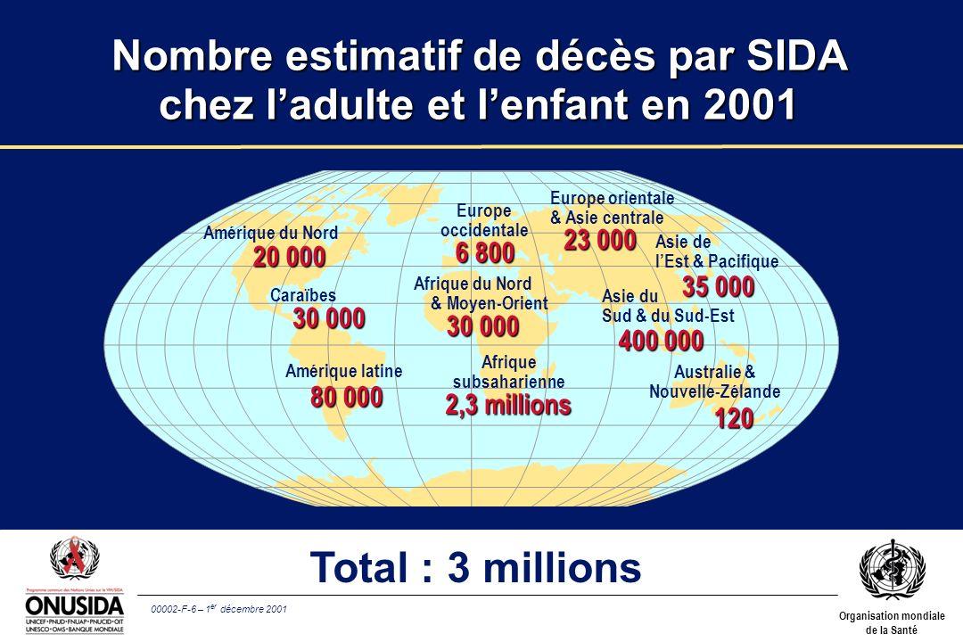 Nombre estimatif de décès par SIDA chez l'adulte et l'enfant en 2001