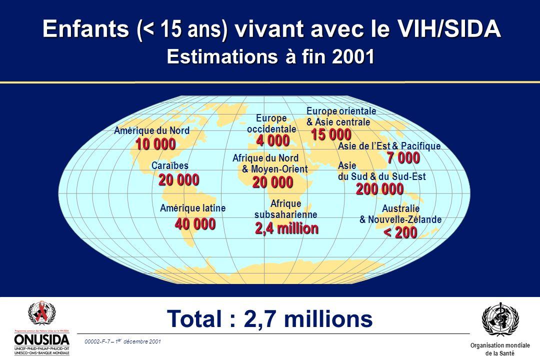 Enfants (< 15 ans) vivant avec le VIH/SIDA Estimations à fin 2001