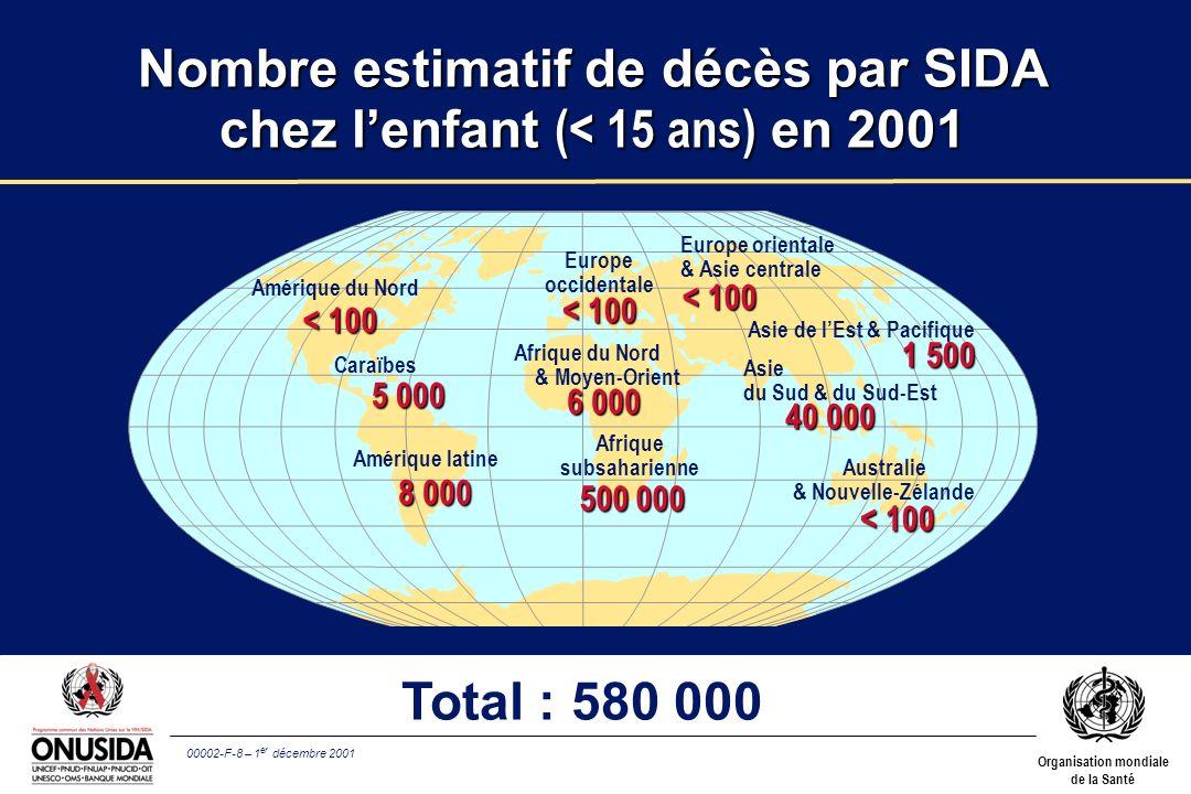 Nombre estimatif de décès par SIDA chez l'enfant (< 15 ans) en 2001