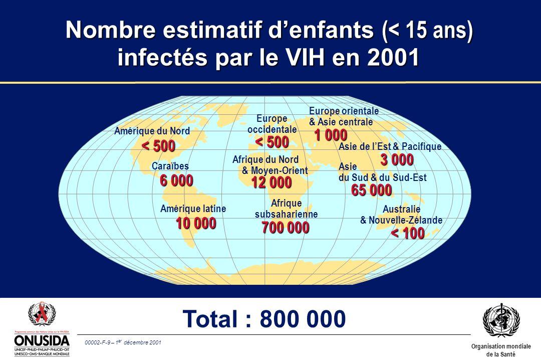 Nombre estimatif d'enfants (< 15 ans) infectés par le VIH en 2001