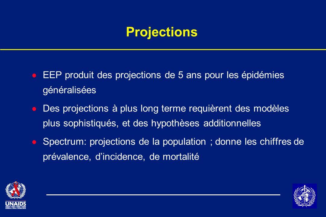 Projections EEP produit des projections de 5 ans pour les épidémies généralisées.
