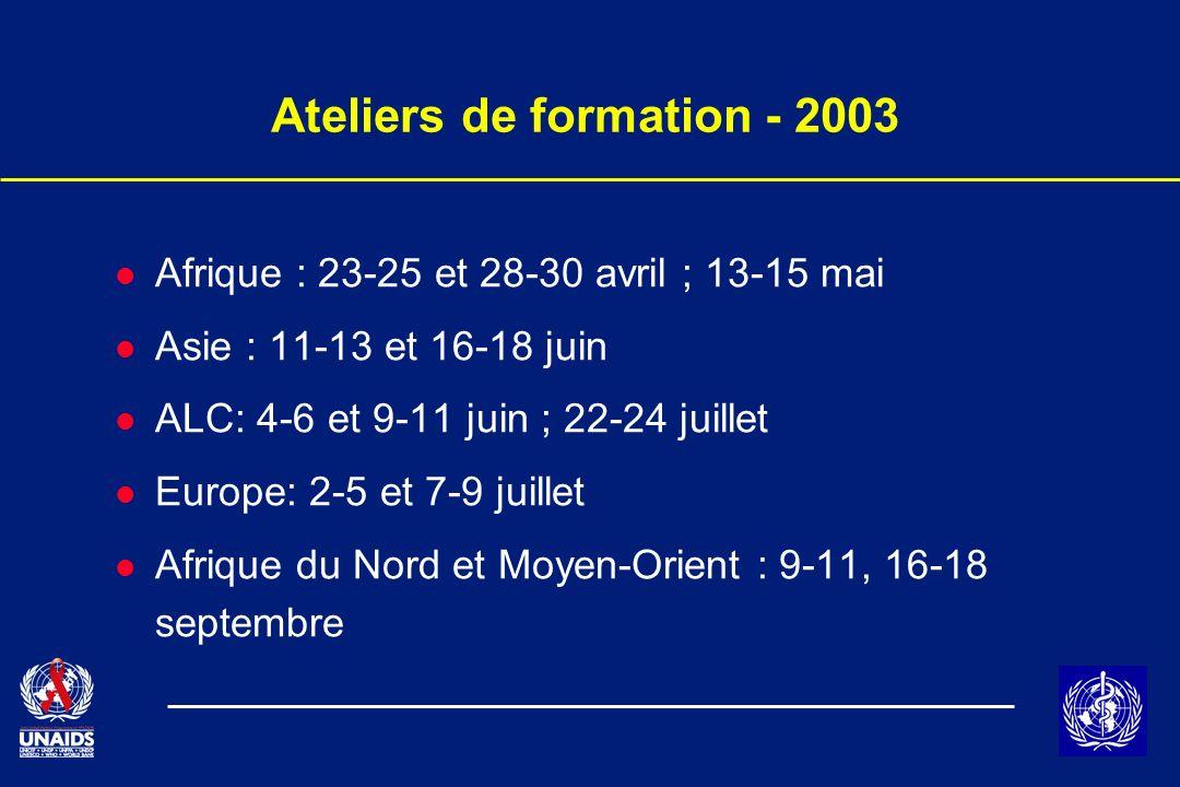 Ateliers de formation - 2003