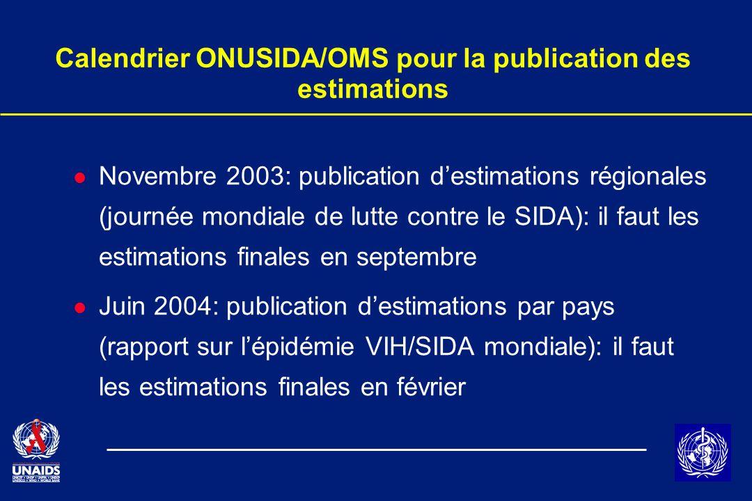 Calendrier ONUSIDA/OMS pour la publication des estimations