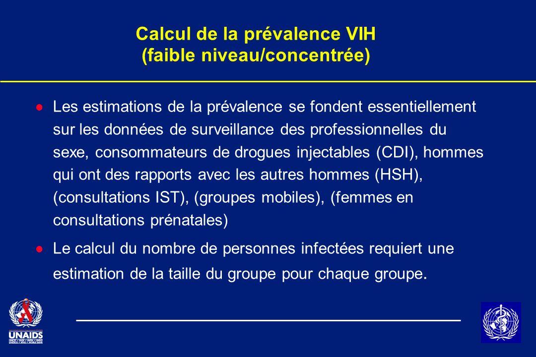 Calcul de la prévalence VIH (faible niveau/concentrée)