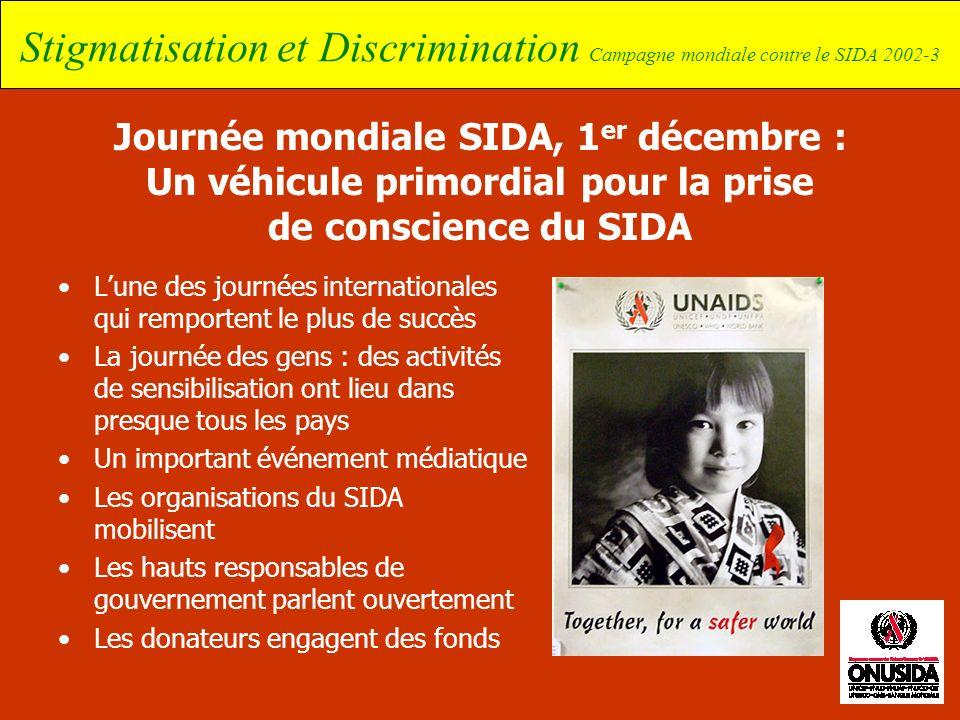 Journée mondiale SIDA, 1er décembre : Un véhicule primordial pour la prise de conscience du SIDA