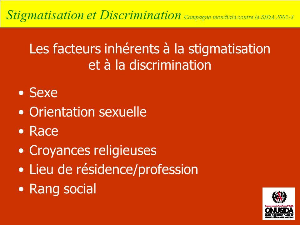 Les facteurs inhérents à la stigmatisation et à la discrimination