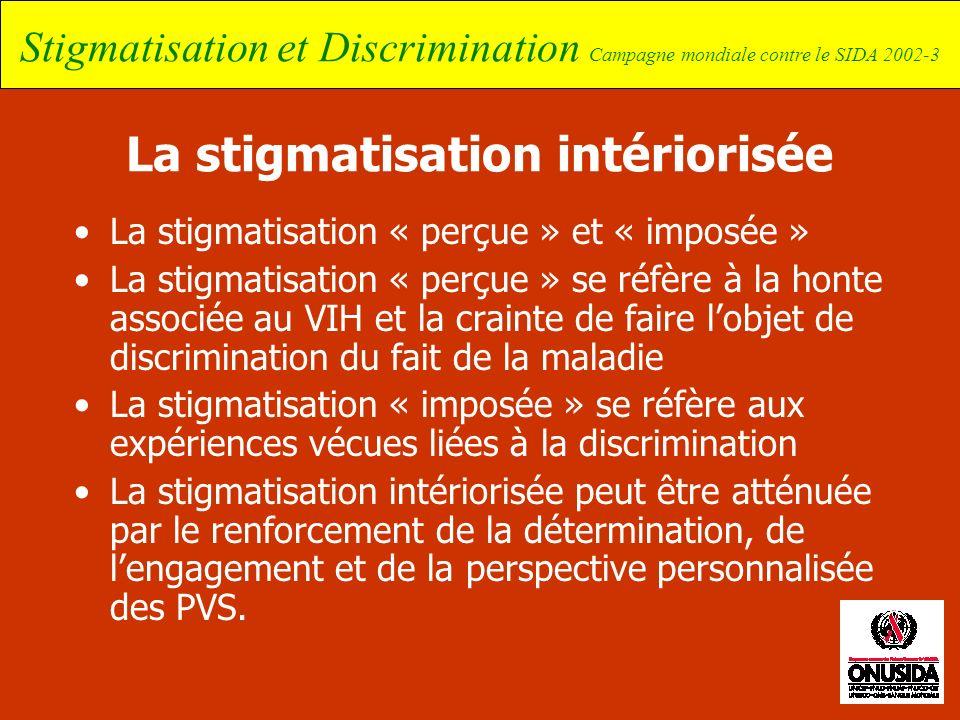 La stigmatisation intériorisée