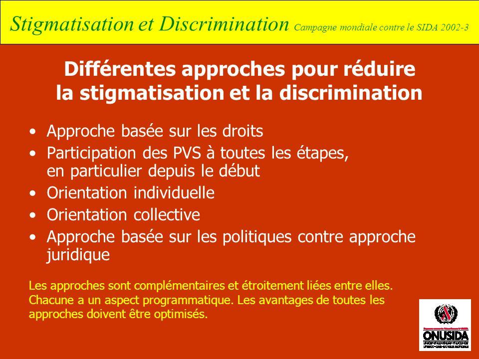 Différentes approches pour réduire la stigmatisation et la discrimination
