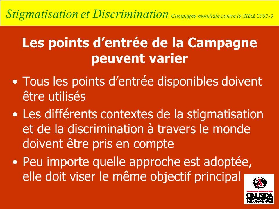 Les points d'entrée de la Campagne peuvent varier