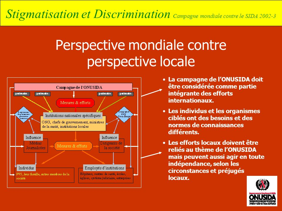Perspective mondiale contre perspective locale