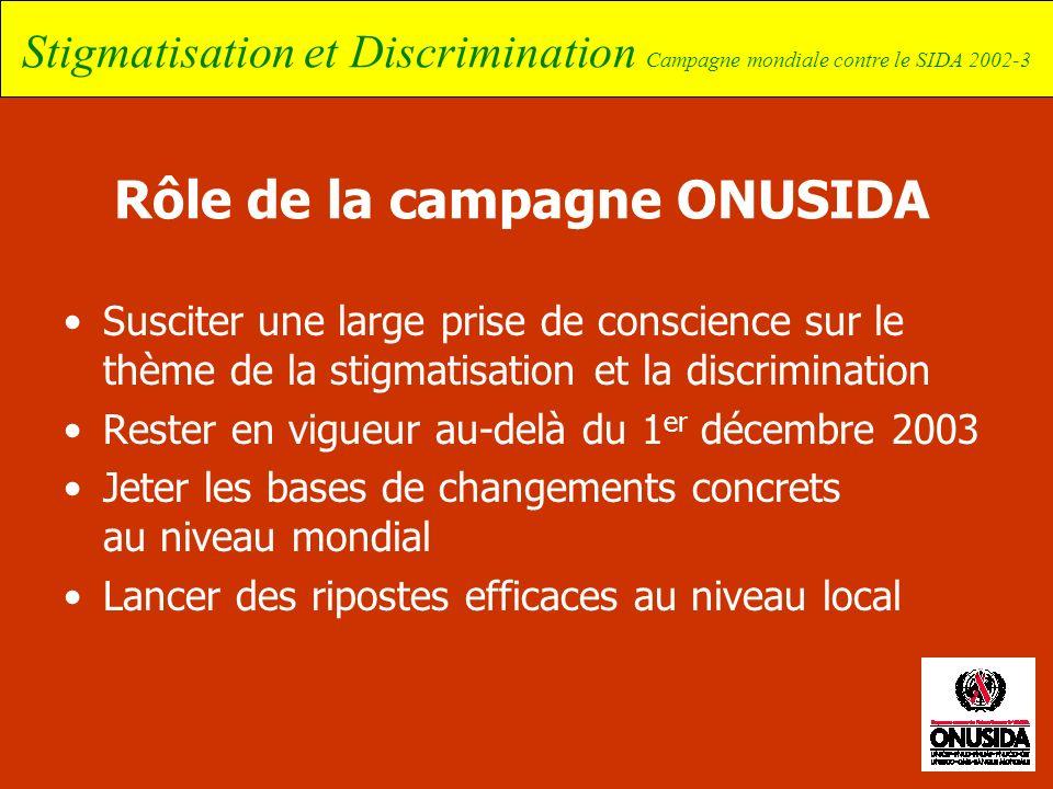 Rôle de la campagne ONUSIDA