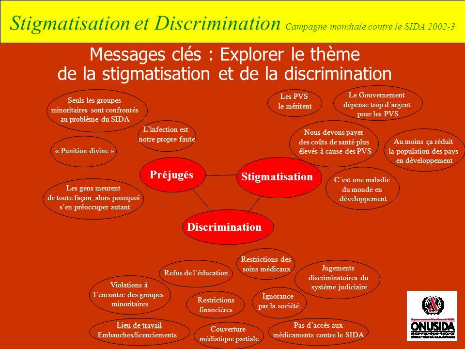 Messages clés : Explorer le thème de la stigmatisation et de la discrimination