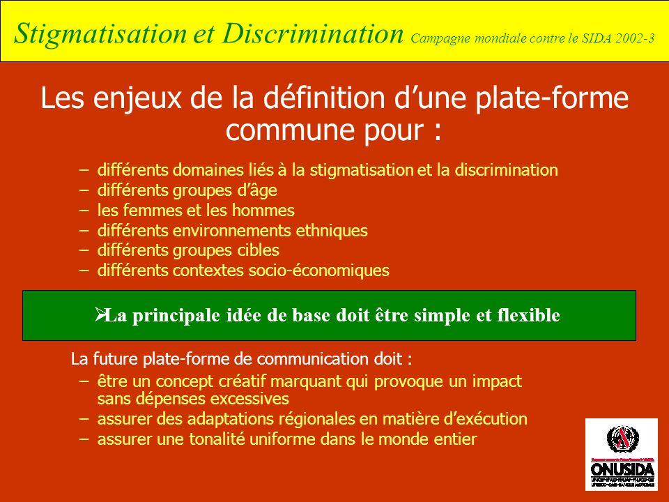 Les enjeux de la définition d'une plate-forme commune pour :