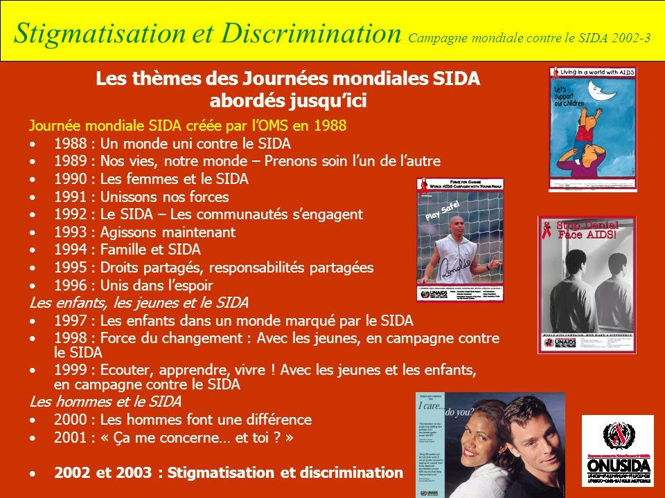 Les thèmes des Journées mondiales SIDA abordés jusqu'ici