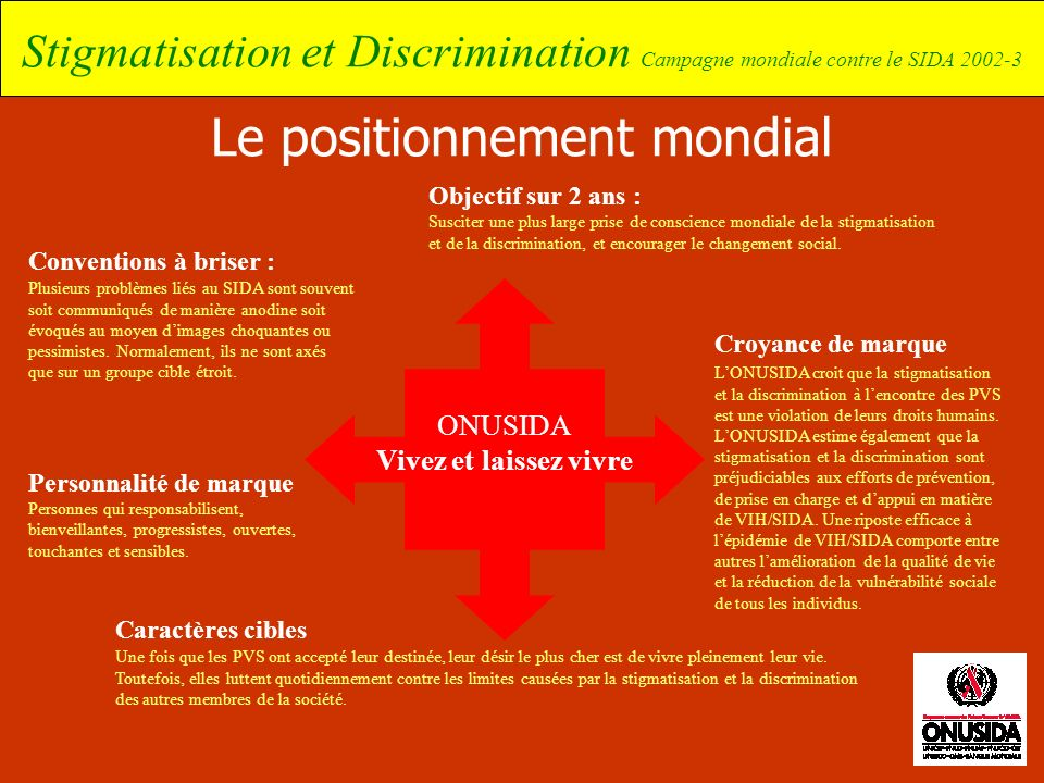 Le positionnement mondial