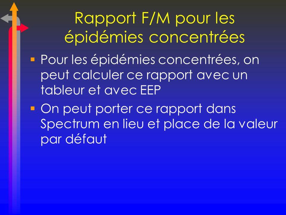 Rapport F/M pour les épidémies concentrées
