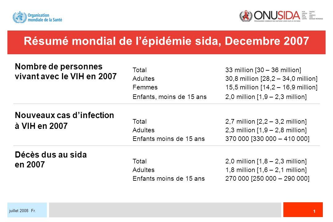 Résumé mondial de l'épidémie sida, Decembre 2007