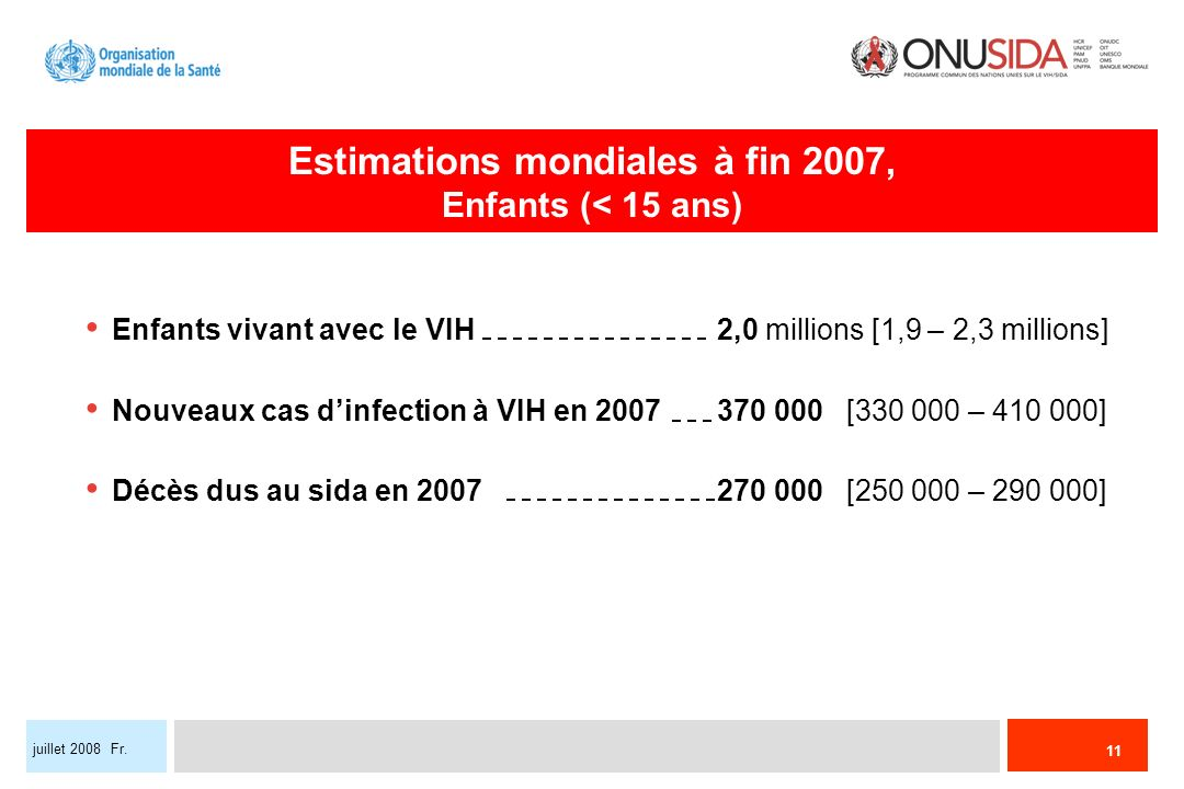 Estimations mondiales à fin 2007,