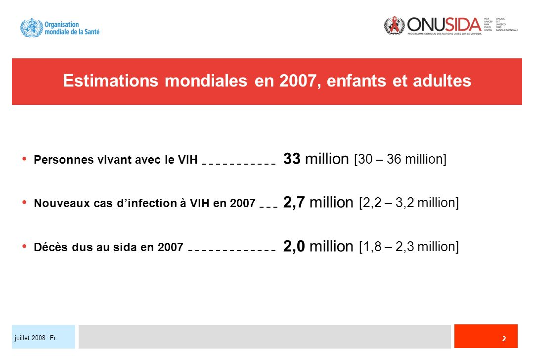 Estimations mondiales en 2007, enfants et adultes