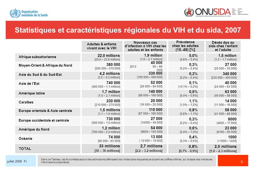Statistiques et caractéristiques régionales du VIH et du sida, 2007