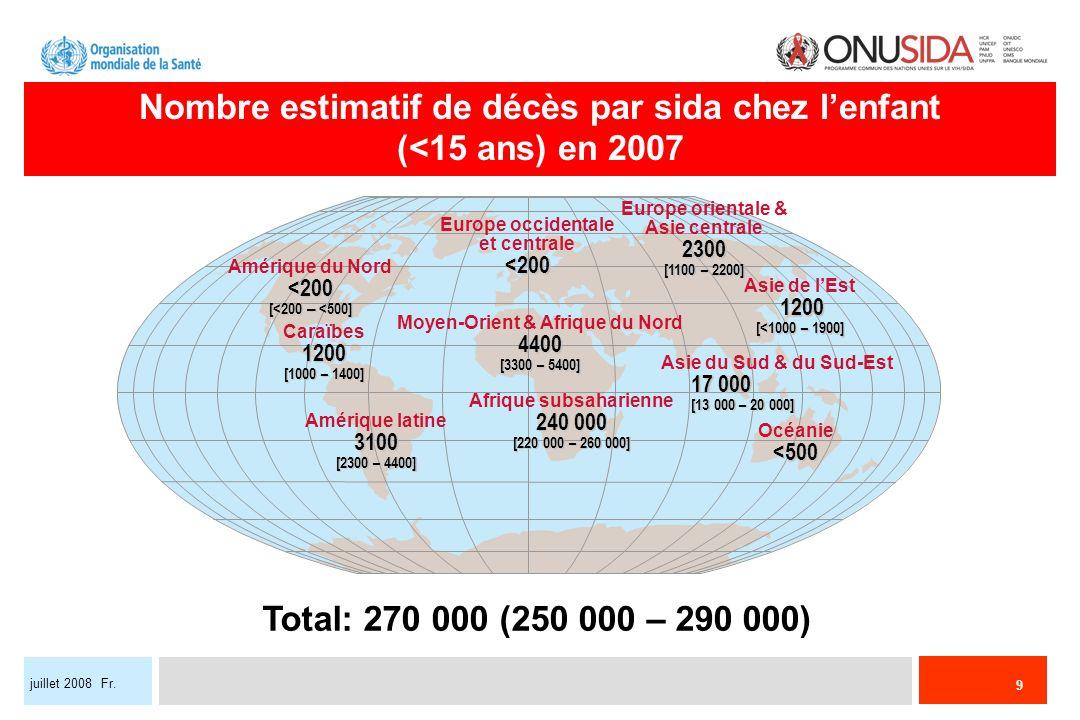 Nombre estimatif de décès par sida chez l'enfant (<15 ans) en 2007