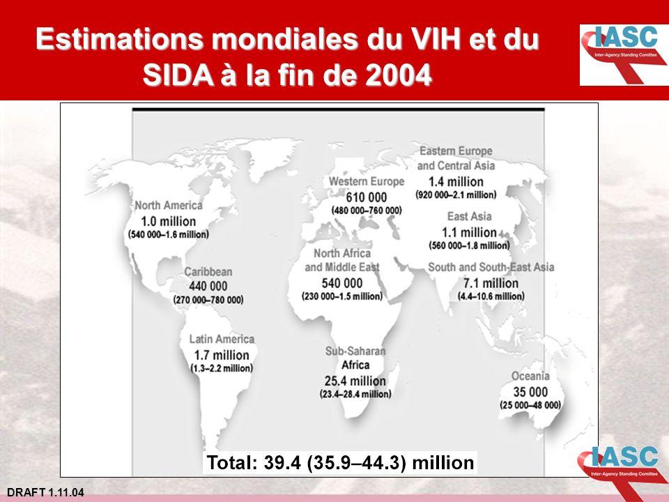 Estimations mondiales du VIH et du SIDA à la fin de 2004