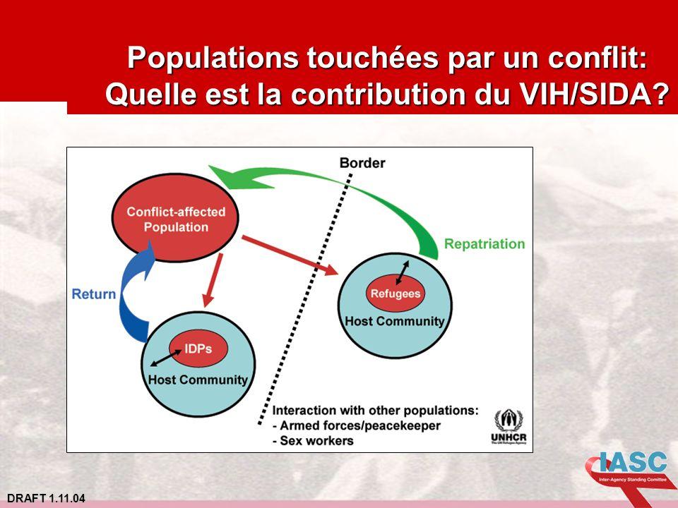 Populations touchées par un conflit: