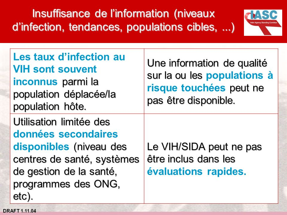 Insuffisance de l'information (niveaux d'infection, tendances, populations cibles, ...)
