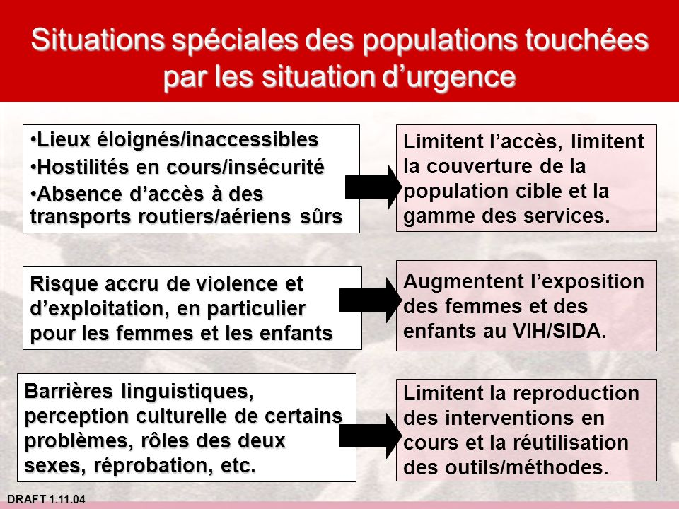 Situations spéciales des populations touchées par les situation d'urgence