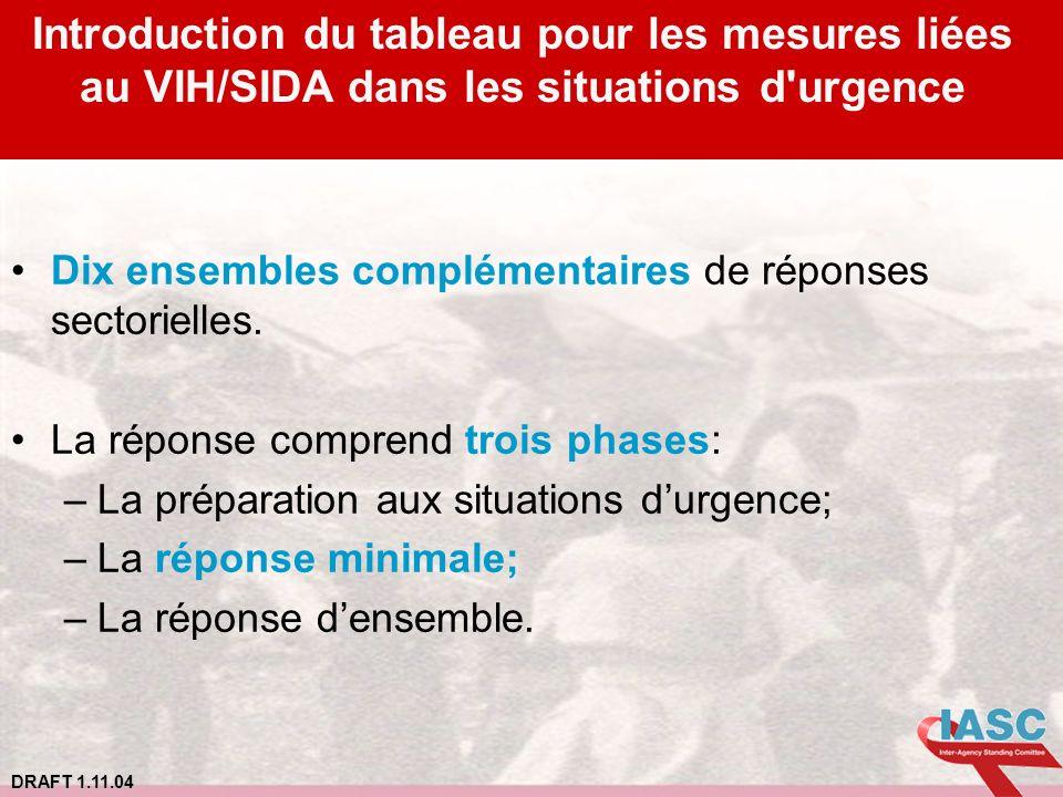 Introduction du tableau pour les mesures liées au VIH/SIDA dans les situations d urgence