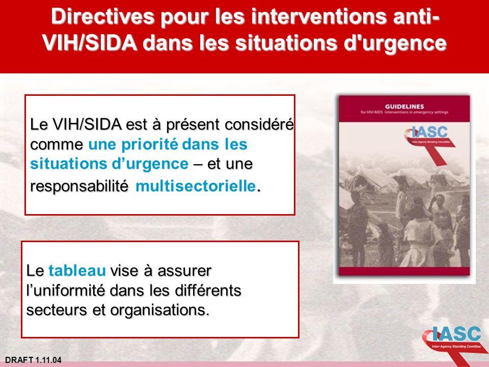 Directives pour les interventions anti-VIH/SIDA dans les situations d urgence