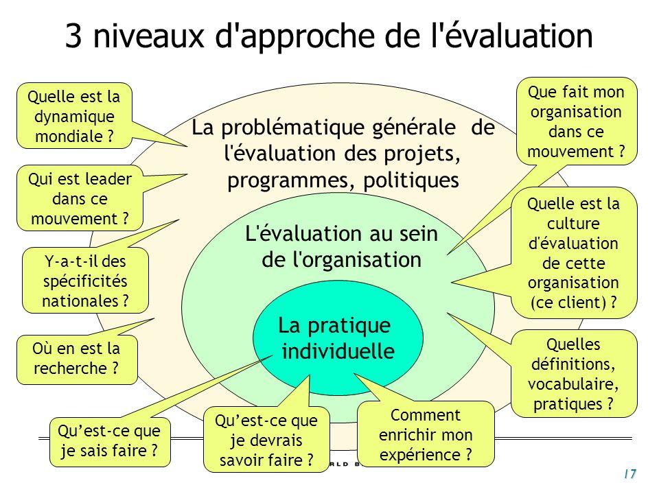 3 niveaux d approche de l évaluation