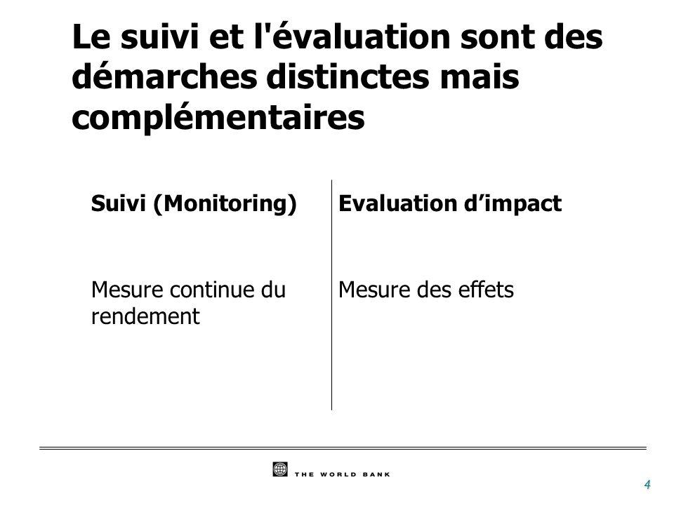 Le suivi et l évaluation sont des démarches distinctes mais complémentaires