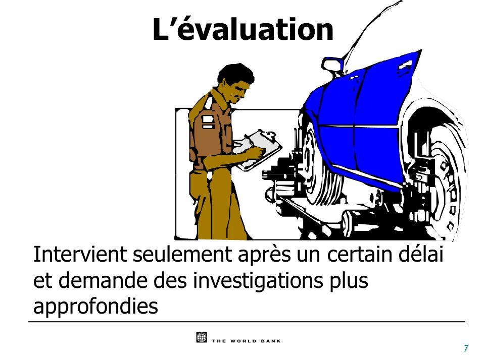 L'évaluationIntervient seulement après un certain délai et demande des investigations plus approfondies.