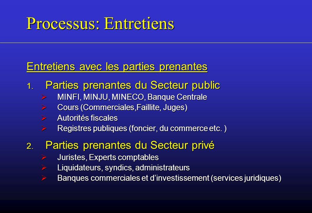 Processus: Entretiens