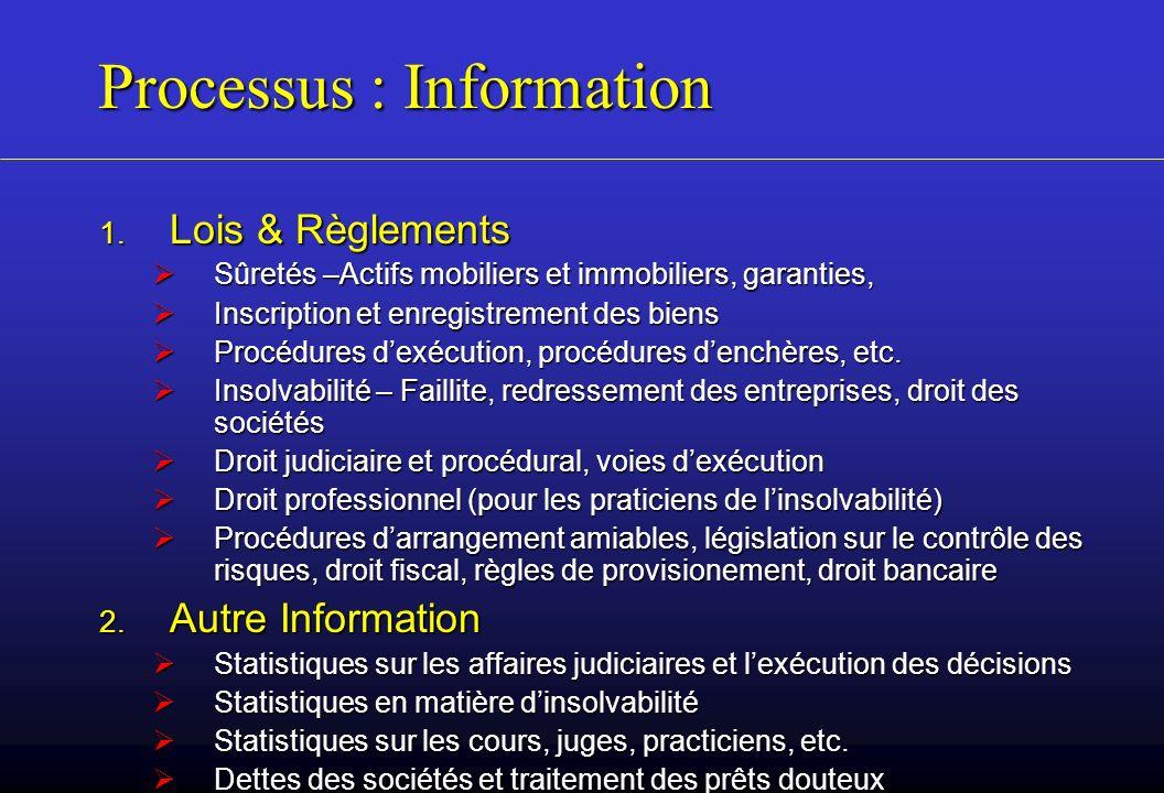 Processus : Information