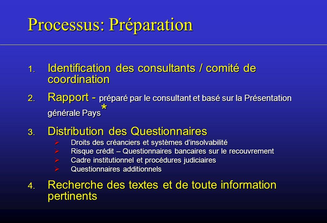 Processus: Préparation