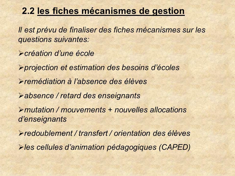 2.2 les fiches mécanismes de gestion