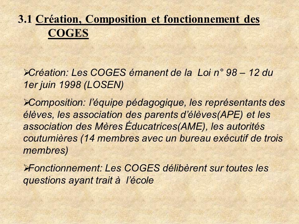 3.1 Création, Composition et fonctionnement des COGES